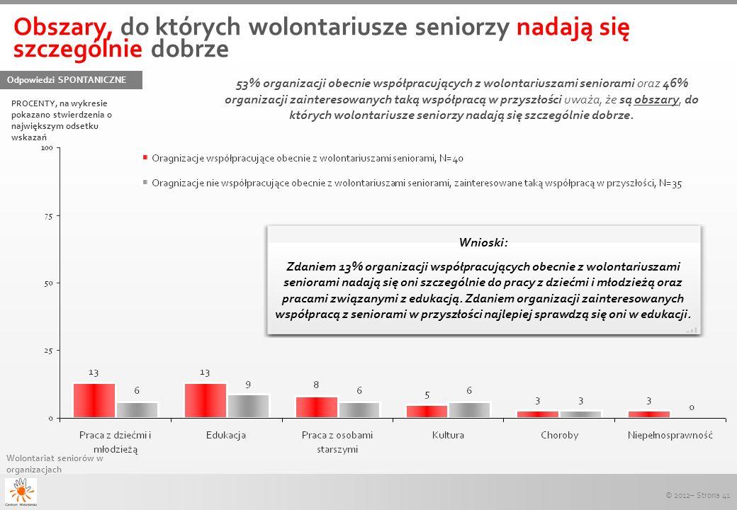© 2012– Strona 41 Wolontariat seniorów w organizacjach Obszary, do których wolontariusze seniorzy nadają się szczególnie dobrze Odpowiedzi SPONTANICZN