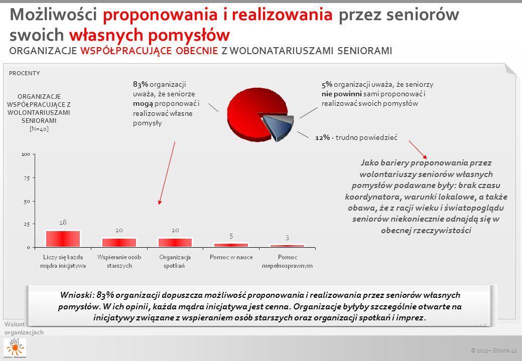 © 2012– Strona 42 Wolontariat seniorów w organizacjach Możliwości proponowania i realizowania przez seniorów swoich własnych pomysłów ORGANIZACJE WSPÓ