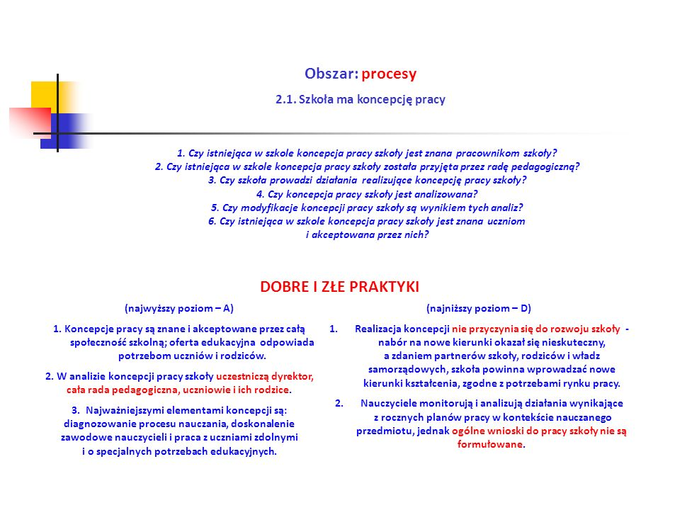 Obszar: procesy 2.1. Szkoła ma koncepcję pracy (najwyższy poziom – A) 1. Koncepcje pracy są znane i akceptowane przez całą społeczność szkolną; oferta