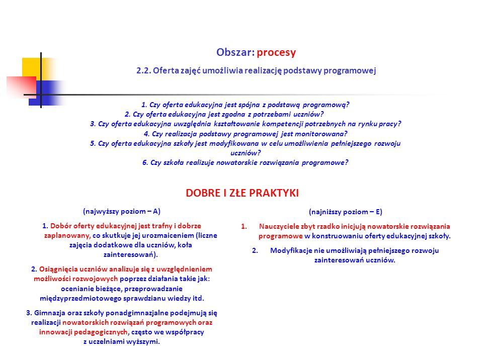Obszar: procesy 2.2. Oferta zajęć umożliwia realizację podstawy programowej (najwyższy poziom – A) 1. Dobór oferty edukacyjnej jest trafny i dobrze za