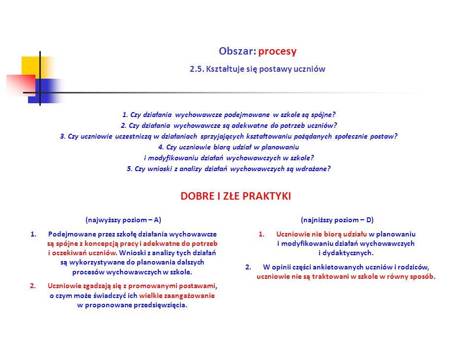 Obszar: procesy 2.5. Kształtuje się postawy uczniów (najwyższy poziom – A) 1.Podejmowane przez szkołę działania wychowawcze są spójne z koncepcją prac