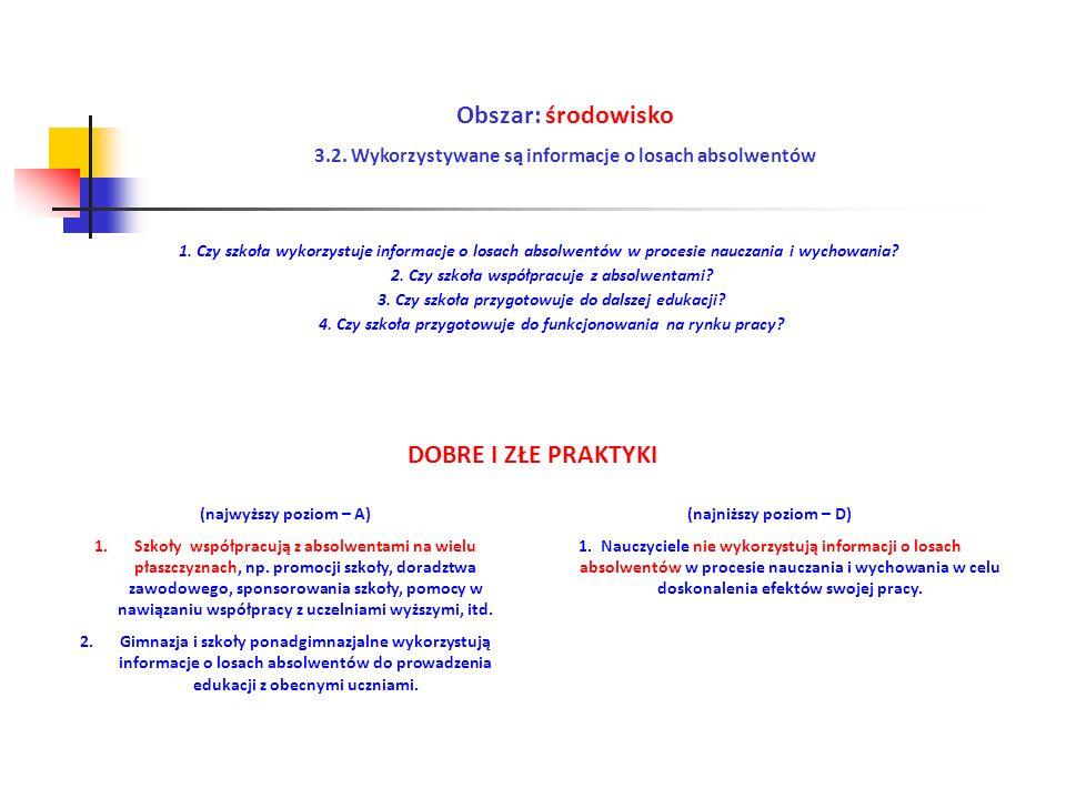 Obszar: środowisko 3.2. Wykorzystywane są informacje o losach absolwentów (najwyższy poziom – A) 1.Szkoły współpracują z absolwentami na wielu płaszcz