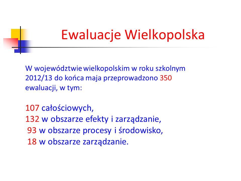 Ewaluacje Wielkopolska W województwie wielkopolskim w roku szkolnym 2012/13 do końca maja przeprowadzono 350 ewaluacji, w tym: 107 całościowych, 132 w