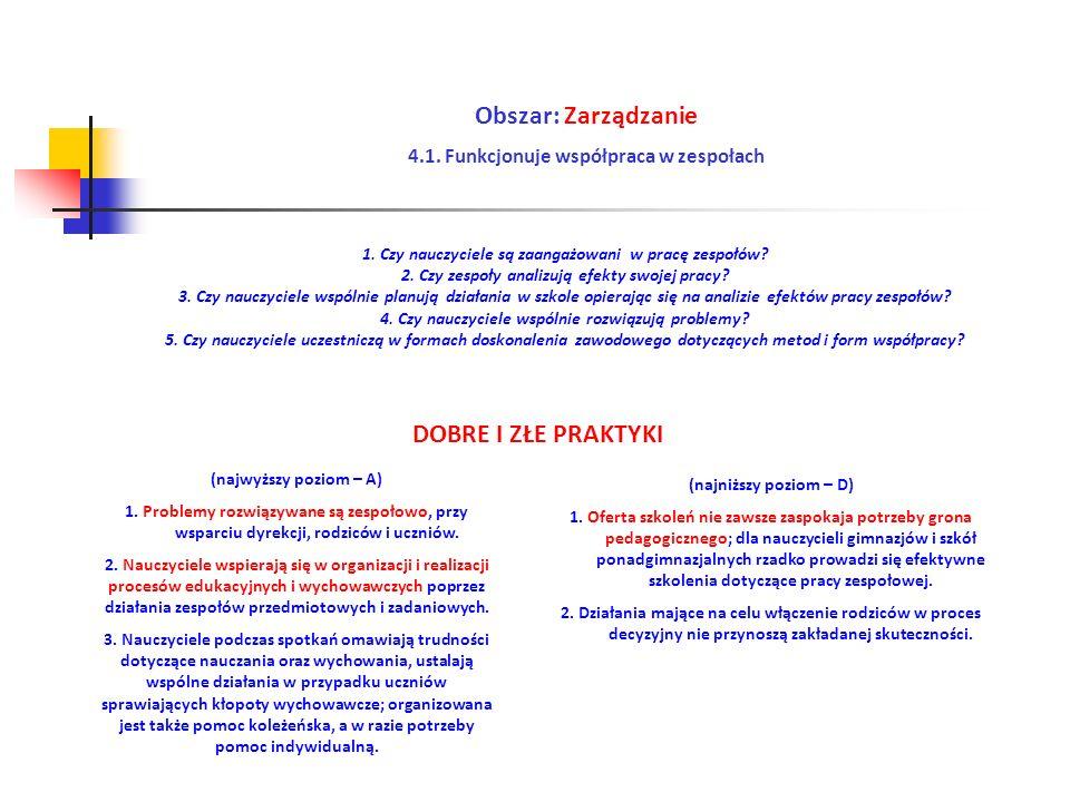 Obszar: Zarządzanie 4.1. Funkcjonuje współpraca w zespołach 1. Czy nauczyciele są zaangażowani w pracę zespołów? 2. Czy zespoły analizują efekty swoje