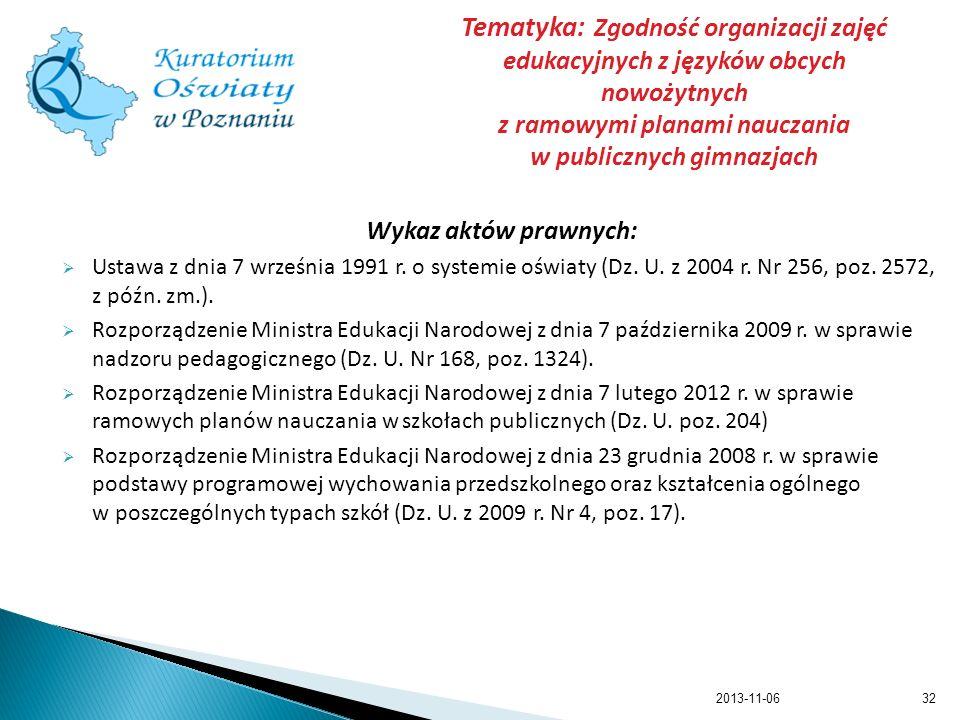 Wykaz aktów prawnych: Ustawa z dnia 7 września 1991 r. o systemie oświaty (Dz. U. z 2004 r. Nr 256, poz. 2572, z późn. zm.). Rozporządzenie Ministra E