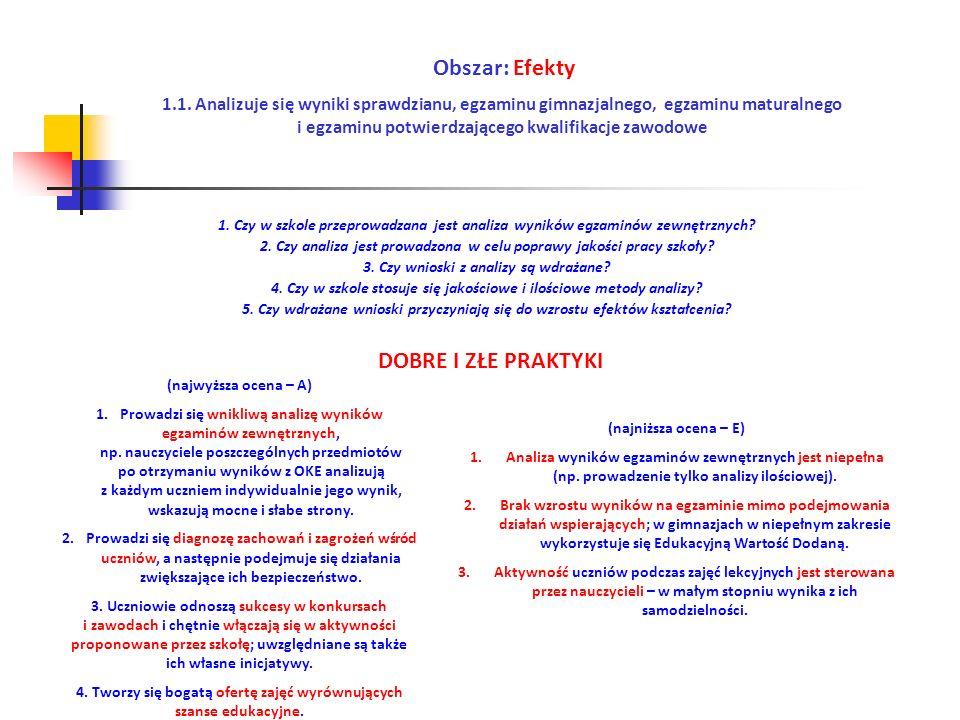 8.Rozporządzenie Ministra Edukacji Narodowej z dnia 28 maja 2010 r.
