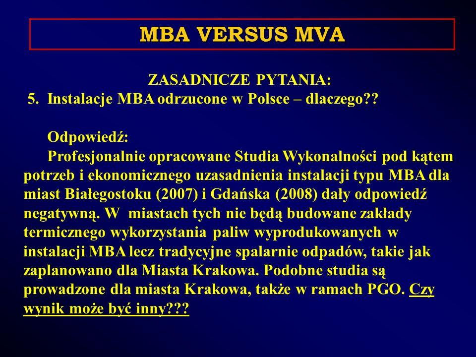 ZASADNICZE PYTANIA: 5. Instalacje MBA odrzucone w Polsce – dlaczego .