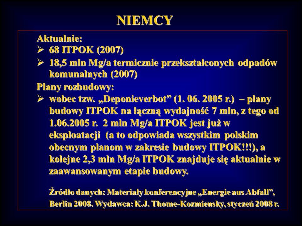 Aktualnie: 68 ITPOK (2007) 68 ITPOK (2007) 18,5 mln Mg/a termicznie przekształconych odpadów komunalnych (2007) 18,5 mln Mg/a termicznie przekształconych odpadów komunalnych (2007) Plany rozbudowy: wobec tzw.