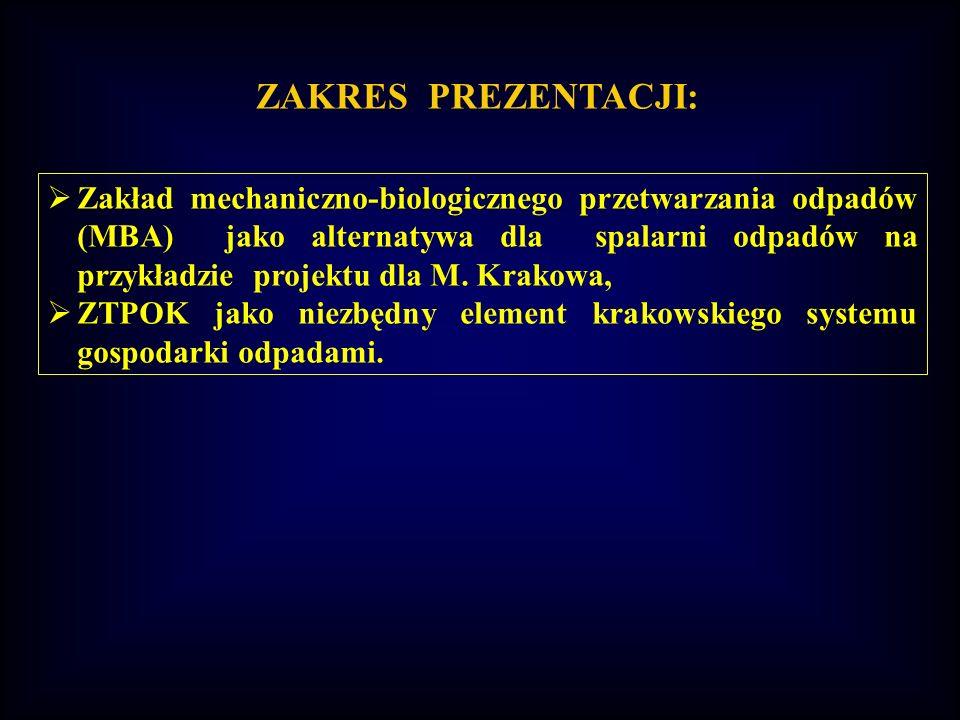 ZASADNICZE PYTANIA: 5.Instalacje MBA odrzucone w Polsce – dlaczego?.