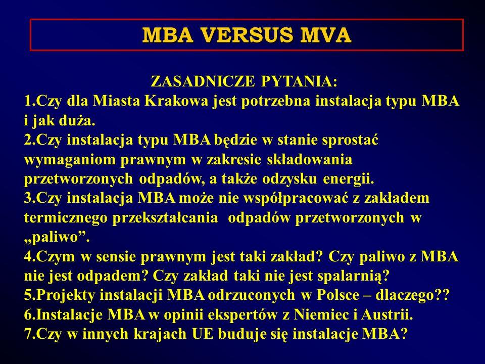 ZASADNICZE PYTANIA: 1.Czy dla Miasta Krakowa jest potrzebna instalacja typu MBA i jak duża.