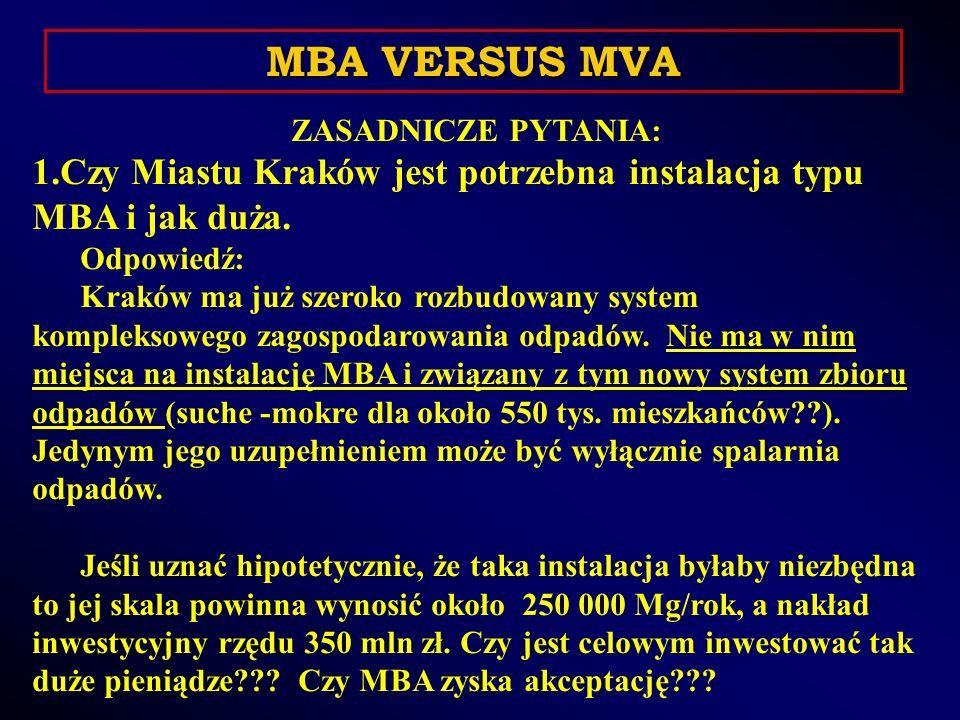 ZASADNICZE PYTANIA: 1.Czy Miastu Kraków jest potrzebna instalacja typu MBA i jak duża.