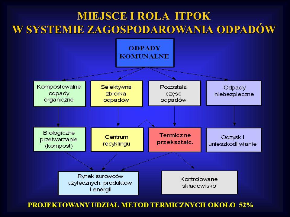 ZASADNICZE WNIOSKI: 1.Przedstawiony projekt MBA nie ma ani prawnego, ani ekonomicznego, ani tym bardziej środowiskowego uzasadnienia w odniesieniu do obecnego projektu spalarni odpadów dla krakowskiego systemu gospodarki odpadami.