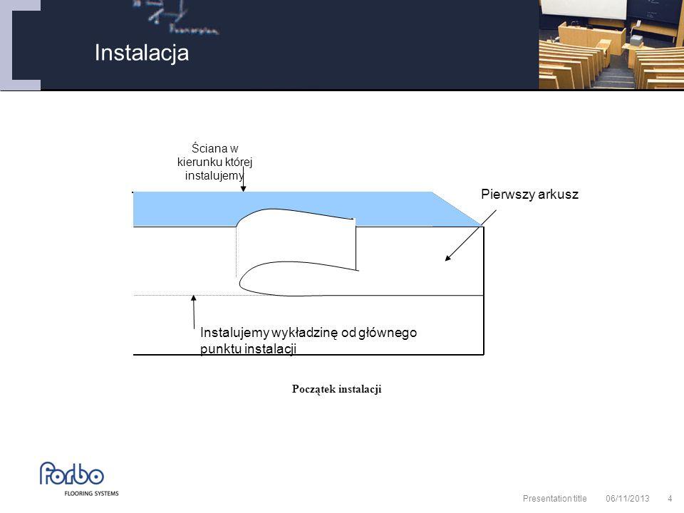 06/11/2013 Presentation title4 Instalujemy wykładzinę od głównego punktu instalacji Ściana w kierunku której instalujemy Pierwszy arkusz Początek instalacji Instalacja