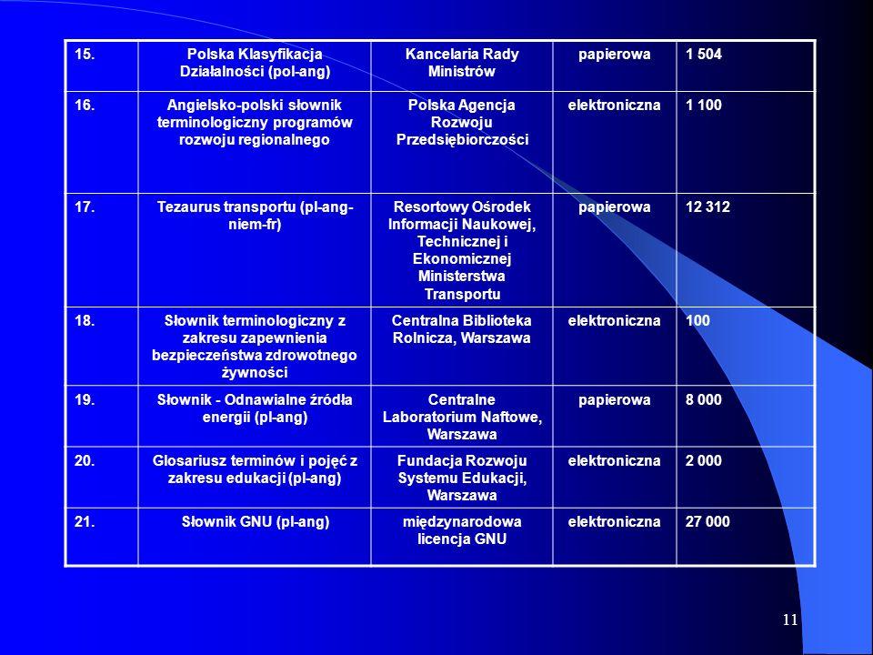 11 15.Polska Klasyfikacja Działalności (pol-ang) Kancelaria Rady Ministrów papierowa1 504 16.Angielsko-polski słownik terminologiczny programów rozwoj