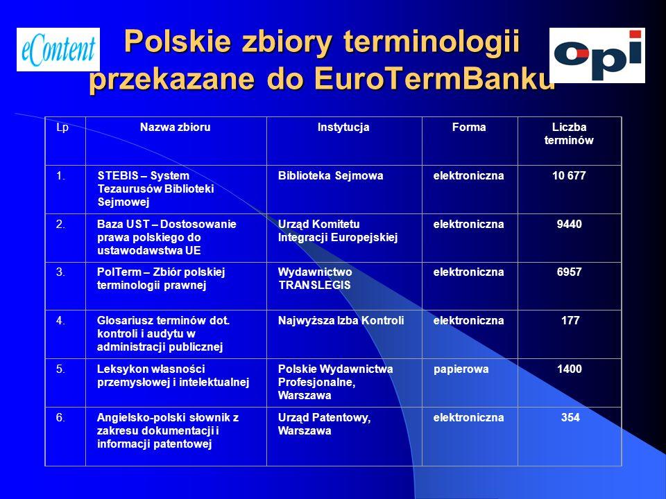Polskie zbiory terminologii przekazane do EuroTermBanku LpNazwa zbioruInstytucjaFormaLiczba terminów 1.STEBIS – System Tezaurusów Biblioteki Sejmowej