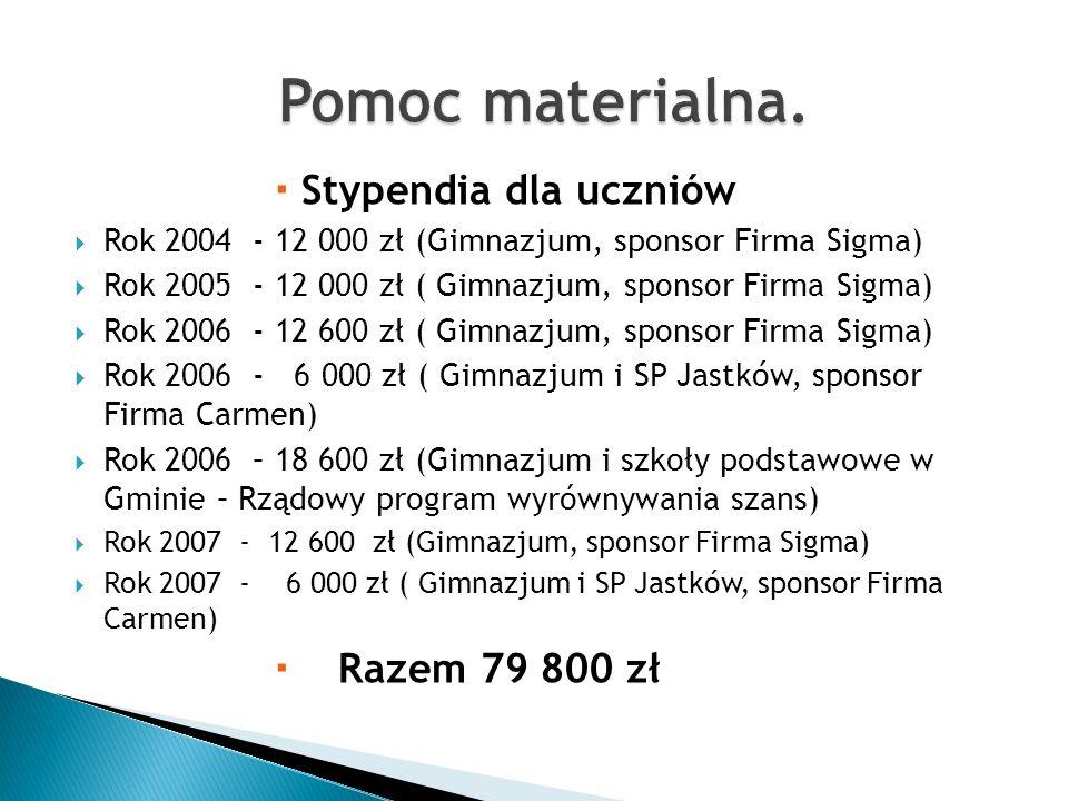 Stypendia dla uczniów Rok 2004 - 12 000 zł (Gimnazjum, sponsor Firma Sigma) Rok 2005 - 12 000 zł ( Gimnazjum, sponsor Firma Sigma) Rok 2006 - 12 600 z