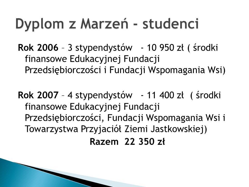 Rok 2006 – 3 stypendystów - 10 950 zł ( środki finansowe Edukacyjnej Fundacji Przedsiębiorczości i Fundacji Wspomagania Wsi) Rok 2007 – 4 stypendystów