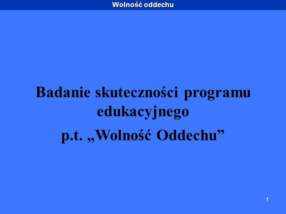 Wolność oddechu 1 Badanie skuteczności programu edukacyjnego p.t. Wolność Oddechu