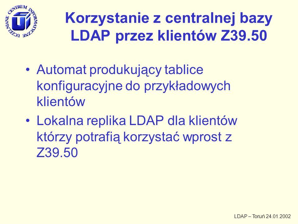 LDAP – Toruń 24.01.2002 KaRo Katalog Rozproszony Bibliotek Polskich Zaimplementowany na UMK (T.W.) Pracuje od lipca 2001 Realizuje równoległe przeszukania przy pomocy Z39.50 w blisko 60 bibliotekach Obsługuje 3-4 tys.