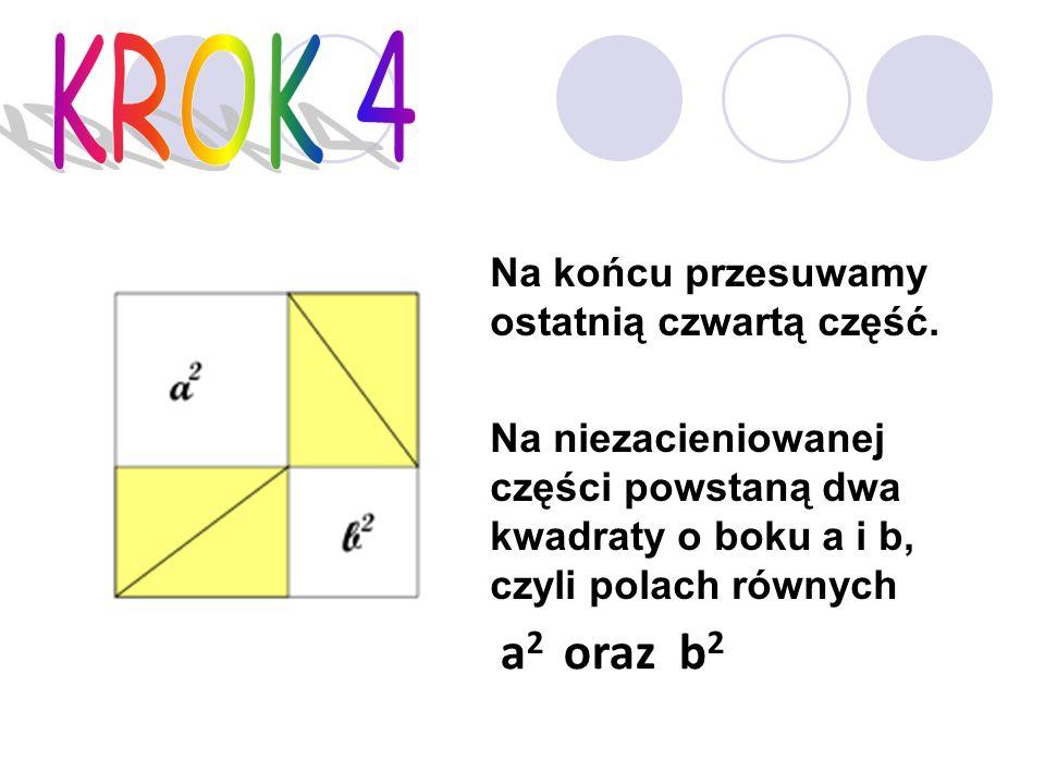 Na końcu przesuwamy ostatnią czwartą część. Na niezacieniowanej części powstaną dwa kwadraty o boku a i b, czyli polach równych a 2 oraz b 2