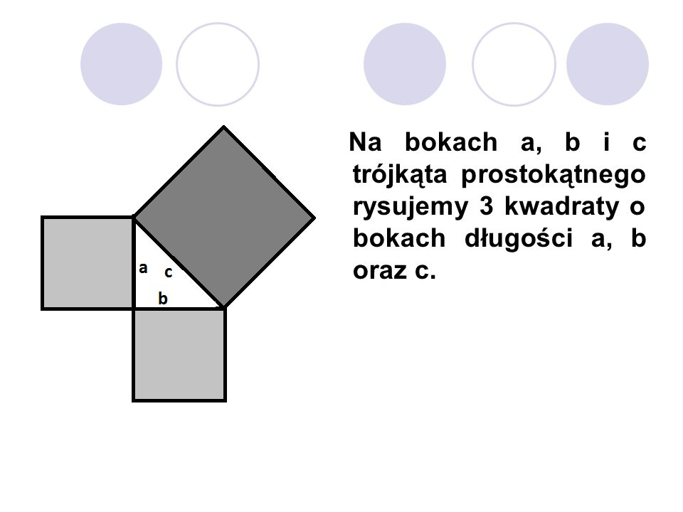 Za pomocą czterech przystających trójkątów prostokątnych o bokach a, b i c oraz dwóch mniejszych kwadratów (o bokach a i b) układamy duży kwadrat o boku a+b.