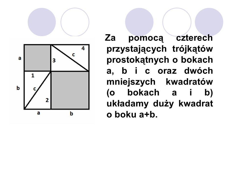 Za pomocą czterech przystających trójkątów prostokątnych o bokach a, b i c oraz dwóch mniejszych kwadratów (o bokach a i b) układamy duży kwadrat o bo
