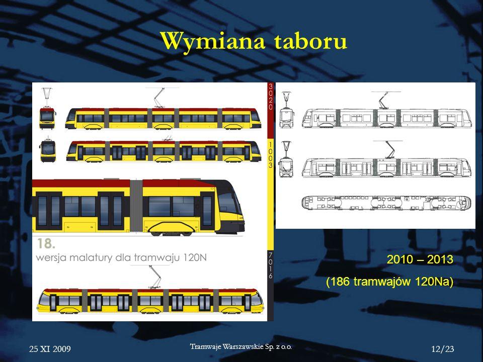 25 XI 2009 Tramwaje Warszawskie Sp. z o.o. 12/23 Wymiana taboru 2010 – 2013 (186 tramwajów 120Na)