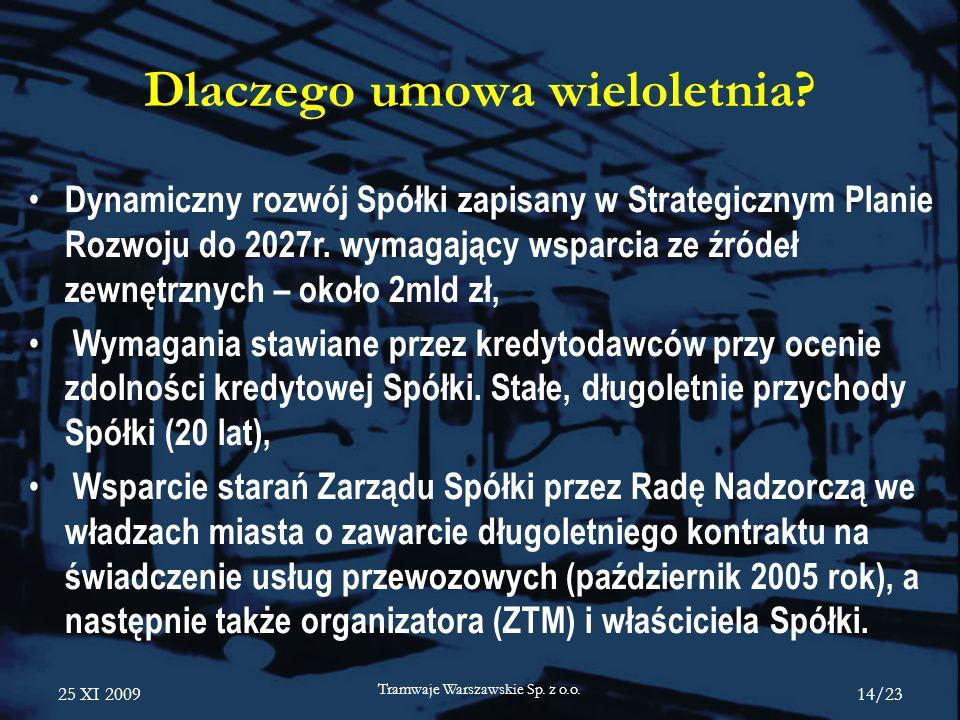 25 XI 2009 Tramwaje Warszawskie Sp. z o.o. 14/23 Dlaczego umowa wieloletnia? Dynamiczny rozwój Spółki zapisany w Strategicznym Planie Rozwoju do 2027r