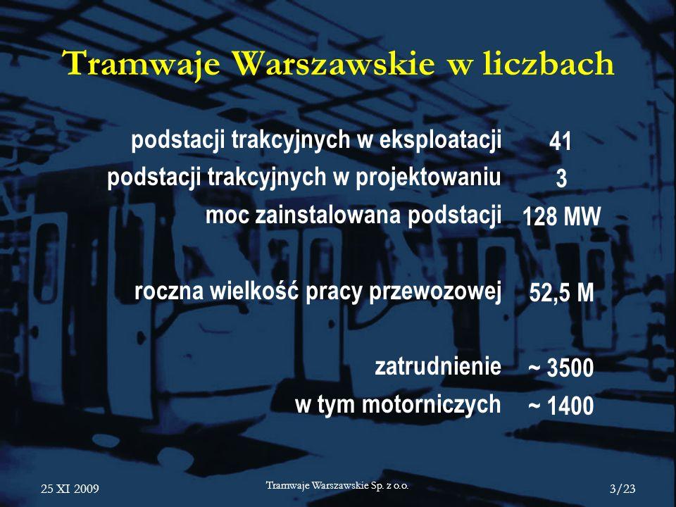 25 XI 2009 Tramwaje Warszawskie Sp. z o.o. 3/23 Tramwaje Warszawskie w liczbach podstacji trakcyjnych w eksploatacji podstacji trakcyjnych w projektow