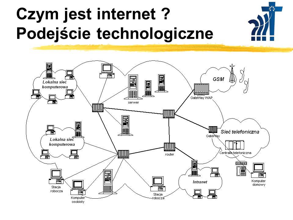 Czym jest internet: Podejście komunikacyjne Odpowiedź operatora: Internet jest nowoczesnym narzędziem służącym komunikowaniu się ludzi.