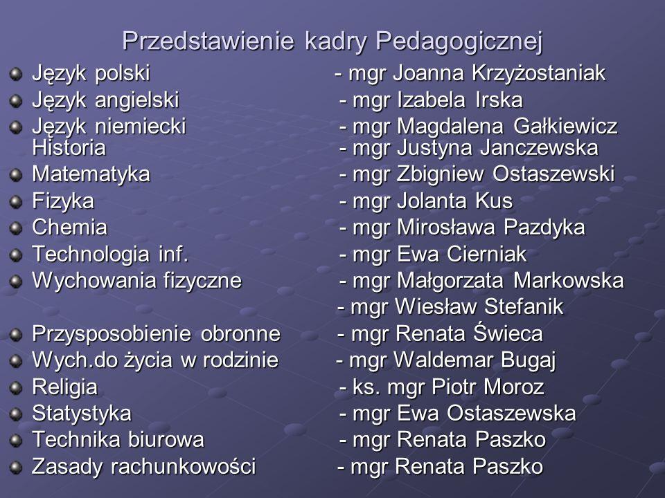 Przedstawienie kadry Pedagogicznej Język polski - mgr Joanna Krzyżostaniak Język angielski - mgr Izabela Irska Język niemiecki - mgr Magdalena Gałkiew