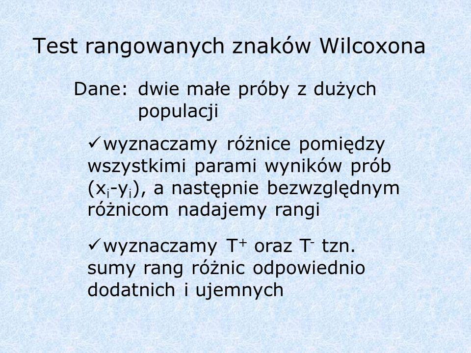 Test rangowanych znaków Wilcoxona wyznaczamy różnice pomiędzy wszystkimi parami wyników prób (x i -y i ), a następnie bezwzględnym różnicom nadajemy rangi wyznaczamy T + oraz T - tzn.