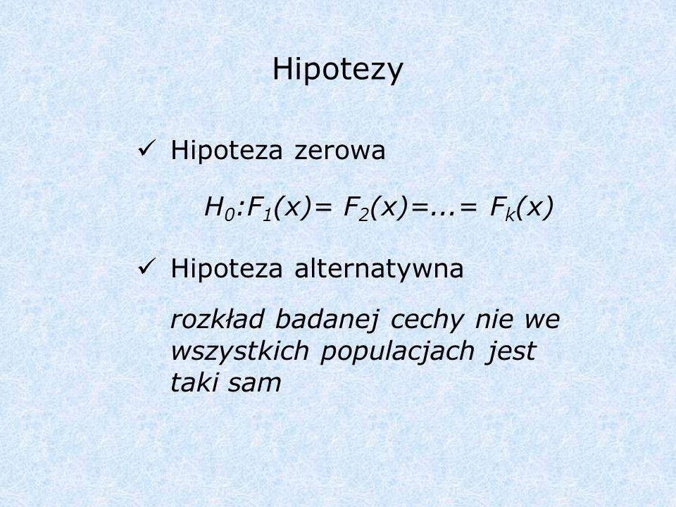 Hipotezy Hipoteza zerowa Hipoteza alternatywna H 0 :F 1 (x)= F 2 (x)=...= F k (x) rozkład badanej cechy nie we wszystkich populacjach jest taki sam