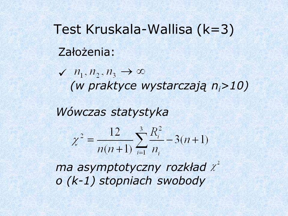 Test Kruskala-Wallisa Założenia: Wówczas statystyka ma asymptotyczny rozkład o (k-1) stopniach swobody