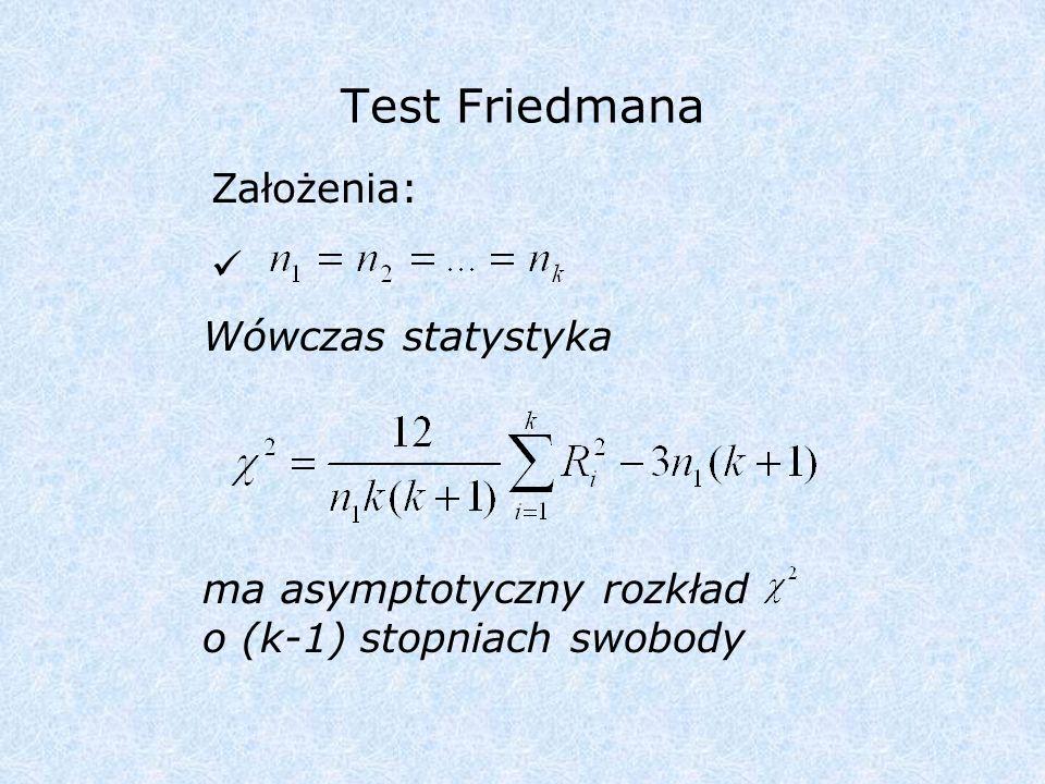 Obliczenia obszar krytyczny we wszystkich trzech testach jest budowany prawostronnie hipotezę zerową odrzucamy, gdy