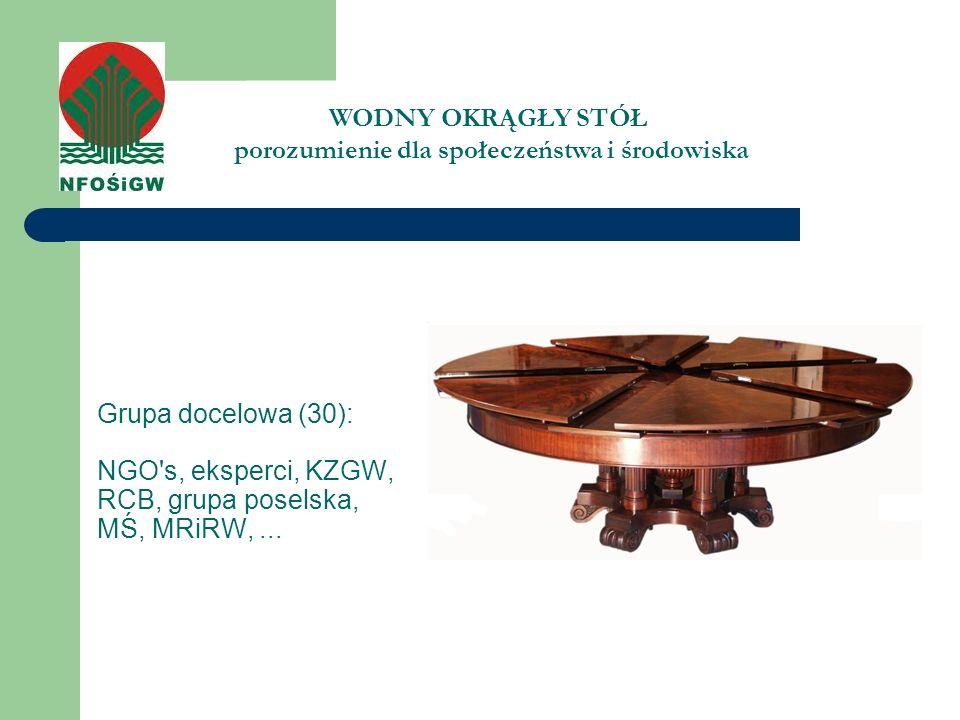 WODNY OKRĄGŁY STÓŁ porozumienie dla społeczeństwa i środowiska Grupa docelowa (30): NGO's, eksperci, KZGW, RCB, grupa poselska, MŚ, MRiRW,...