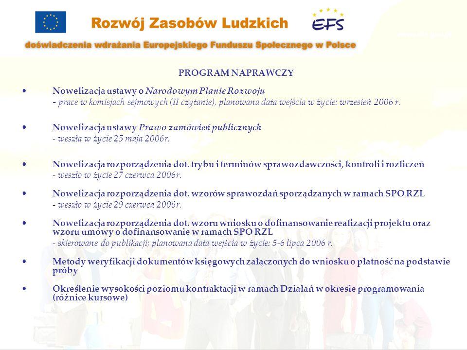 PROGRAM NAPRAWCZY Nowelizacja ustawy o Narodowym Planie Rozwoju - prace w komisjach sejmowych (II czytanie), planowana data wejścia w życie: wrzesień 2006 r.