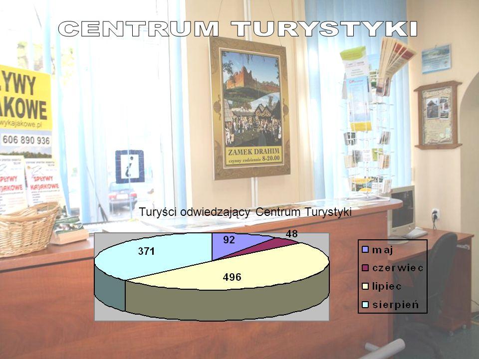 Turyści odwiedzający Centrum Turystyki