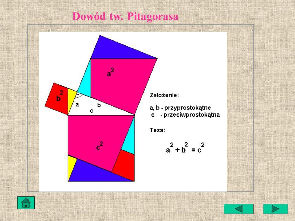 TWIERDZENIE PITAGORASA Jeżeli trójkąt jest prostokątny, to pole kwadratu zbudowanego na przeciwprostokątnej jest równe sumie pól kwadratów zbudowanych