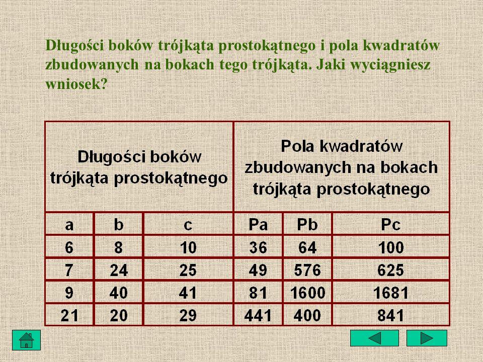 Oblicz pola kwadratów zbudowanych na bokach trójkąta. a= 3 b=4 c=5 P a =3 2 =9 P b =4 2 =16 P c =5 2 =25 PcPc PbPb PaPa