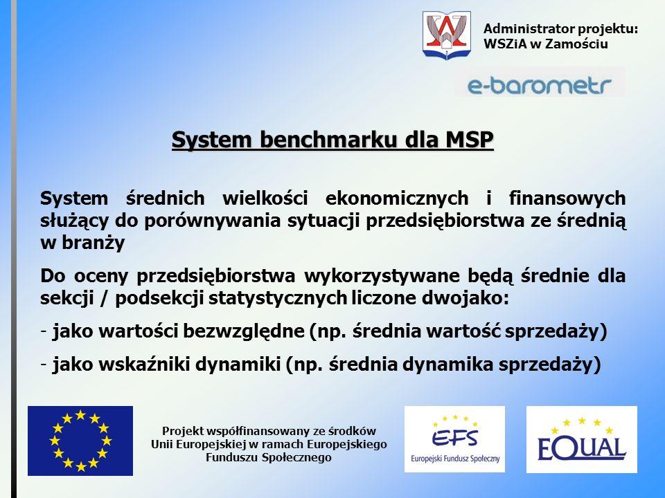 Administrator projektu: WSZiA w Zamościu Projekt współfinansowany ze środków Unii Europejskiej w ramach Europejskiego Funduszu Społecznego System benc