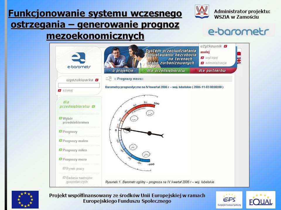 Administrator projektu: WSZiA w Zamościu Projekt współfinansowany ze środków Unii Europejskiej w ramach Europejskiego Funduszu Społecznego Funkcjonowa