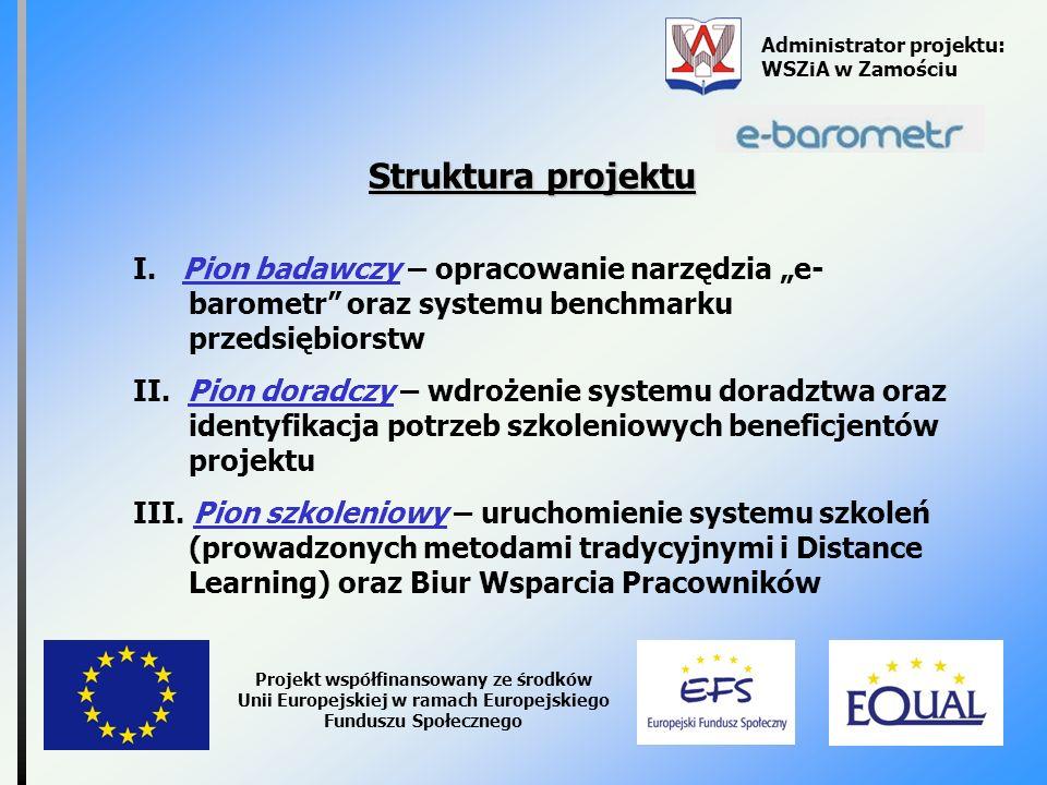 Administrator projektu: WSZiA w Zamościu Projekt współfinansowany ze środków Unii Europejskiej w ramach Europejskiego Funduszu Społecznego Struktura p
