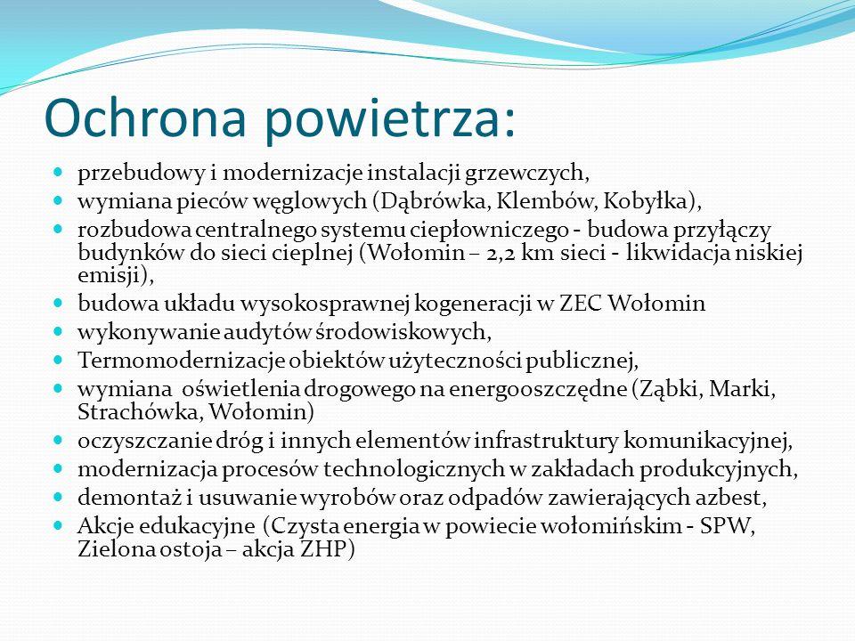 Ochrona powietrza: przebudowy i modernizacje instalacji grzewczych, wymiana pieców węglowych (Dąbrówka, Klembów, Kobyłka), rozbudowa centralnego syste