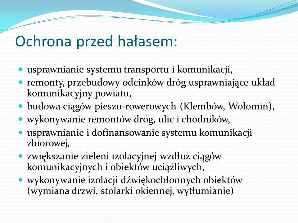 Ochrona przed hałasem: usprawnianie systemu transportu i komunikacji, remonty, przebudowy odcinków dróg usprawniające układ komunikacyjny powiatu, bud
