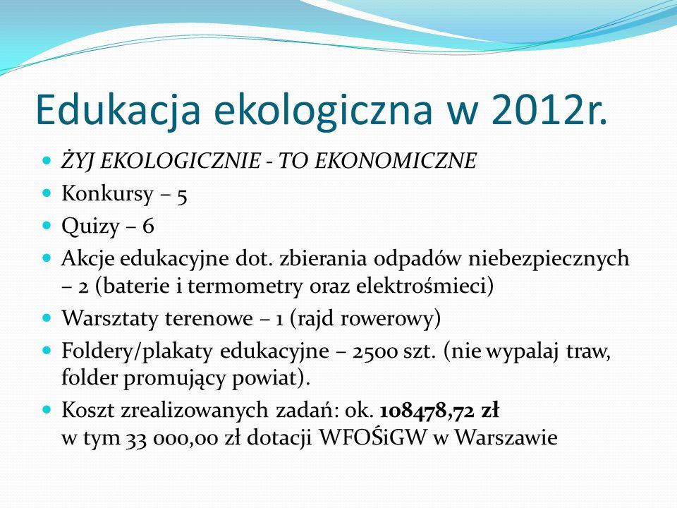 Edukacja ekologiczna w 2012r. ŻYJ EKOLOGICZNIE - TO EKONOMICZNE Konkursy – 5 Quizy – 6 Akcje edukacyjne dot. zbierania odpadów niebezpiecznych – 2 (ba