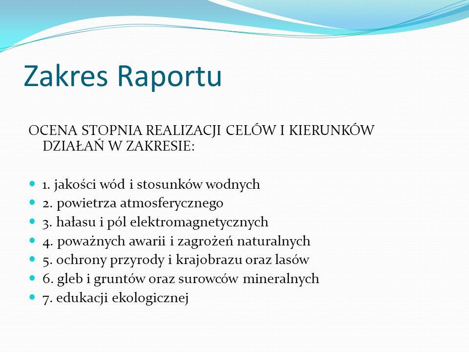 Realizatorzy programu: Powiat wołomiński Samorządy gminne Samorząd wojewódzki Przedsiębiorstwa wodociągowo-kanalizacyjne Przedsiębiorstwa komunalne Podmioty działalności gospodarczej RZGW, WZMiUW, Spółki Wodne RDLP, Nadleśnictwa RDOŚ, WIOŚ, Sanepid Organizacje pozarządowe Placówki oświatowe i kulturalne Mieszkańcy, właściciele gruntów