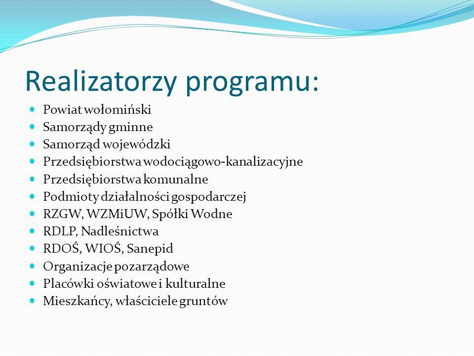 Realizatorzy programu: Powiat wołomiński Samorządy gminne Samorząd wojewódzki Przedsiębiorstwa wodociągowo-kanalizacyjne Przedsiębiorstwa komunalne Po
