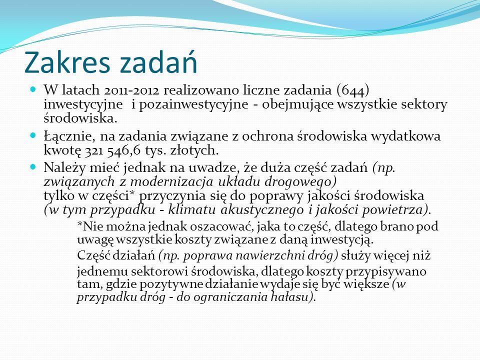 Edukacja ekologiczna w 2012r.