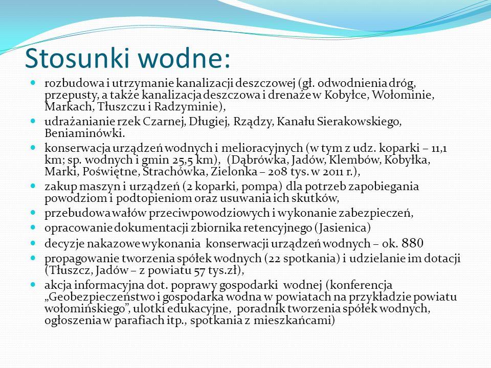 Ochrona powietrza: przebudowy i modernizacje instalacji grzewczych, wymiana pieców węglowych (Dąbrówka, Klembów, Kobyłka), rozbudowa centralnego systemu ciepłowniczego - budowa przyłączy budynków do sieci cieplnej (Wołomin – 2,2 km sieci - likwidacja niskiej emisji), budowa układu wysokosprawnej kogeneracji w ZEC Wołomin wykonywanie audytów środowiskowych, Termomodernizacje obiektów użyteczności publicznej, wymiana oświetlenia drogowego na energooszczędne (Ząbki, Marki, Strachówka, Wołomin) oczyszczanie dróg i innych elementów infrastruktury komunikacyjnej, modernizacja procesów technologicznych w zakładach produkcyjnych, demontaż i usuwanie wyrobów oraz odpadów zawierających azbest, Akcje edukacyjne (Czysta energia w powiecie wołomińskim - SPW, Zielona ostoja – akcja ZHP)